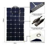 Sunpowerの太陽電池、100W太陽電池パネル