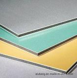 壁のクラッディングのアルミニウム合成シート