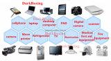 Côté de pouvoir de moniteur système de vidéosurveillance avec la grande batterie 120000mAh de capacité