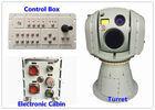 Multi-Sensor sistema (EO/IR) Eletro-Optical do IR + do CCTV + do sensor de Lrf