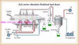 Droger van het Vloeibare Bed van Zlg de Ononderbroken Trillende voor Citroenzuur/Polyacrylamide
