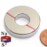 De Magneet van NdFeB van het neodymium met Sterke Macht