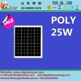 панель 18V 25W поли солнечная PV