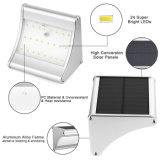 2017의 가장 새로운 24의 LED 마이크로파 레이다 운동 측정기 태양 빛 450lm 4 작동되는 최빈값 옥외 태양 정원 벽 램프