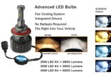 Feixe duplo, Hi & faróis baixos - H13 (9008) - Kit de faróis LED completo