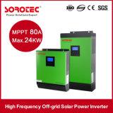 off- Rasterfeld-Sonnenenergie-Inverter mit PWM Solarcontroller
