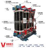 Transformateur de distribution d'énergie électrique de Scb10-1250kVA