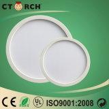 Luz del panel redonda de la superficie plástica completa de la cubierta de Ctorch 6W