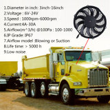 12V Electrical Ventilating Exhaust Axial Fan Cooler per il Pesante-dovere Truck