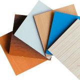 MDF en HDF van Plywood van de melamine