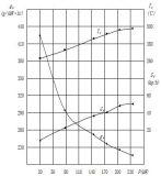 Genset (QC6112ZLD)のための165kwマルチシリンダーディーゼル機関