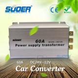 CC 24V di Suoer al convertitore dell'alimentazione elettrica dell'alimentazione elettrica di CC 12V 60A (SE-60A)