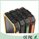 Portable Solar Power Bank 12000mAh pour caméra iPad portable (SC-3688-A)