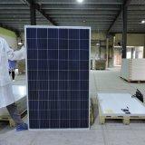 Prezzo poco costoso India Malesia del comitato solare di 250W 260W 270W nel Pakistan