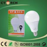 Bulbo de la lámpara 20W Alunimum LED de Ctorch LED con el precio más inferior de la promoción