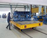 Тяжелых транспортных автомобилей применяется в черной металлургии Re-Rolling Indstry группы
