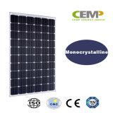現実的な価格のMonocrystyallineの回復可能な太陽モジュール285
