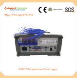 電力(AT4710)のための10チャネルデータ自動記録器