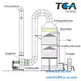 廃棄物管理のためのガラス繊維のガススクラバーの浄化タワー