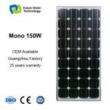 150W высокой эффективности использования солнечной энергии фотоэлектрических питания панели управления