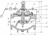 flutuador do controle do solenóide 106X & válvula da alavanca