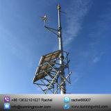 ホームのための風そして太陽エネルギーシステム