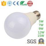 Le meilleur GV d'ampoule de la qualité DEL d'intense luminosité a qualifié l'offre directe d'usine