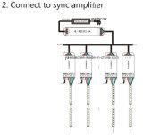 채널 당 12-24V 무선 과민한 RF 6A*3CH LED RGB 관제사 회색 단계 4096