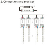 12-24 inalámbrico RF sensible 6A * 3CH LED RGB Controlador grises Pasos 4096 por canal