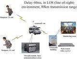 60ms mobiles Bildübertragungs-Gerät der Verzögerungs-80km Manpack Cofdm für Militärpolizei-Überwachung