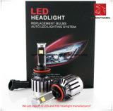 Farol de Luz LED H7 com Ventiladores