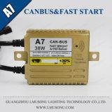 Ас с ксеноновыми лампами высокой интенсивности тонкий A7 Canbus быстро яркий балласт 38W