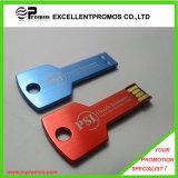 Poseedores de una tarjeta de identificación retractables del OEM de la fábrica (EP-BH112-118)
