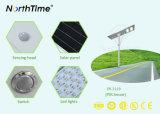 Eficiência elevada toda da fonte da fábrica em lâmpadas de uma rua solares