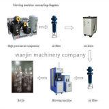 Máquina que moldea de 2-Cavity 0.5L del animal doméstico del soplo automático de la botella