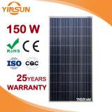 comitato solare fotovoltaico 150W per il sistema di PV