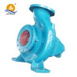 Bomba de circulación de la agua caliente