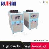 Luft abgekühlter Wasser-Kühler mit Rolle-Kompressor
