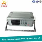 Multifunctionele StandaardMeter zxdn-301 van de Energie