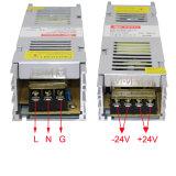 gestionnaire de 24V 6A DEL pour la bande flexible et le cadre léger
