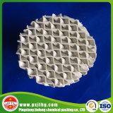 Embalaje estructurado de cerámica para el traspaso térmico
