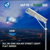 luz de calle solar 50W para el proyecto de la iluminación del camino