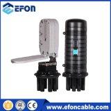 Nivel de protección IP 67 Cuadro de conjunto óptico/Cierre mixto