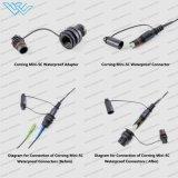 Mini Waterdichte Schakelaars van de Assemblage van de Optische Kabel van Sc FTTH de OpenluchtHuawei/Corning