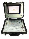 De Camera van de Inspectie van de Pijp Wateproof van Vicam HD met Hoofd van de Camera van de Omwenteling van de Schuine stand van de Zender 512Hz het Pan