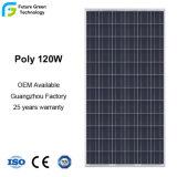 홈을%s 120W PV 많은 태양 모듈 재생 가능 에너지