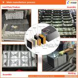 Proveedor de alta temperatura de larga vida de gel de batería 12V100ah para la energía solar