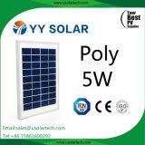 Comitato solare di prezzi bassi dell'OEM 3With5W poli in azione