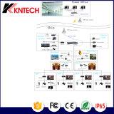 産業管理委員会の駐車場PCBキットのVoIPの基本カードKn518 Kntech