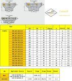 표준 맷돌로 가는 공구와 일치하는 강철 Hardmetal를 위한 Cutoutil 삽입 Fmp04-050-A22-Se12-03